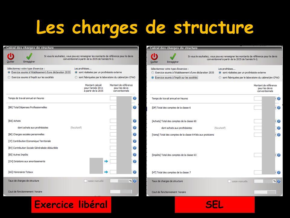 Les charges de structure