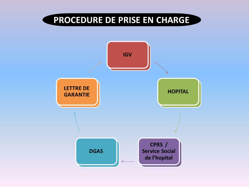 PROCEDURE DE PRISE EN CHARGE