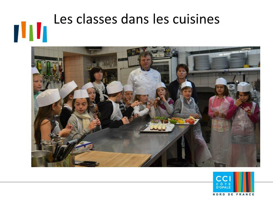 Les classes dans les cuisines