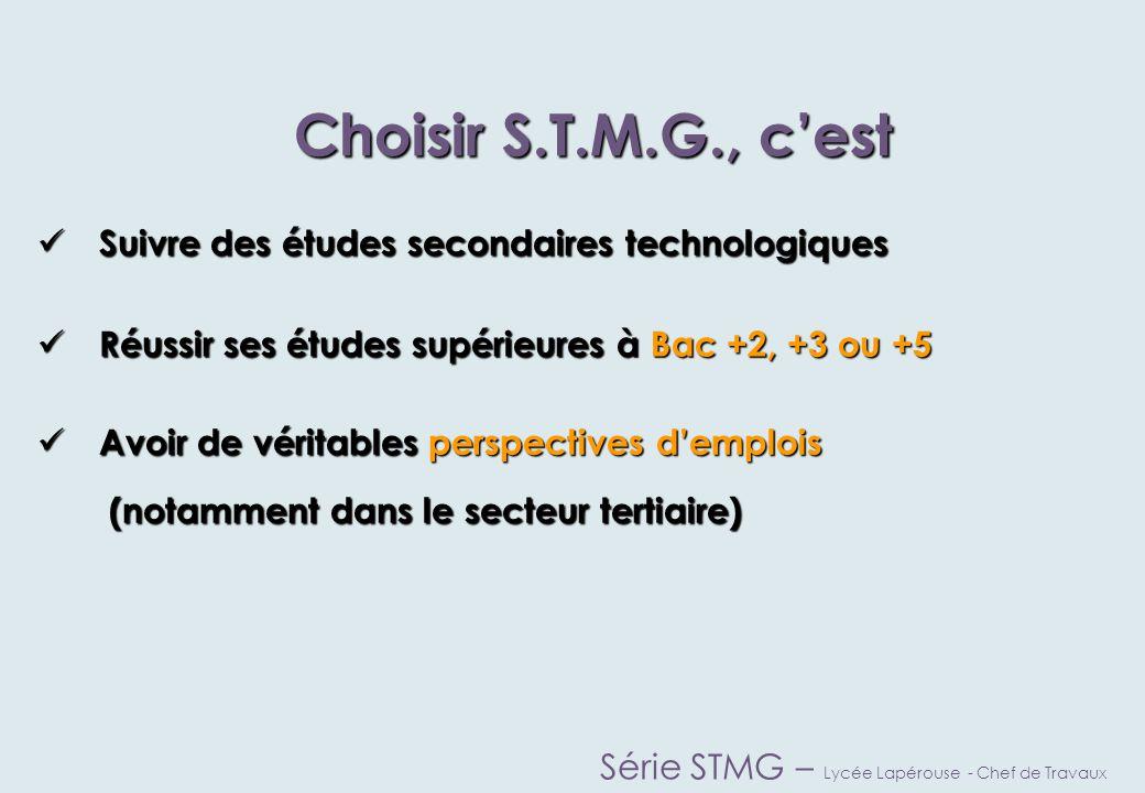 Choisir S.T.M.G., c'est Suivre des études secondaires technologiques