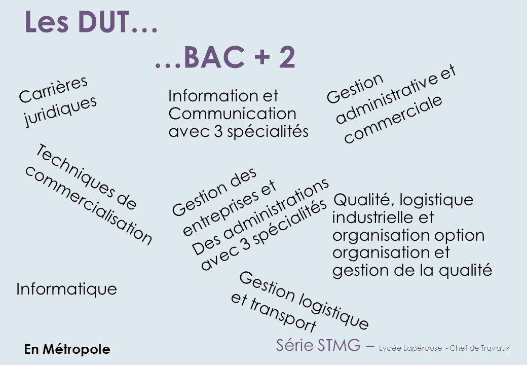 Les DUT… …BAC + 2 administrative et Gestion Carrières commerciale