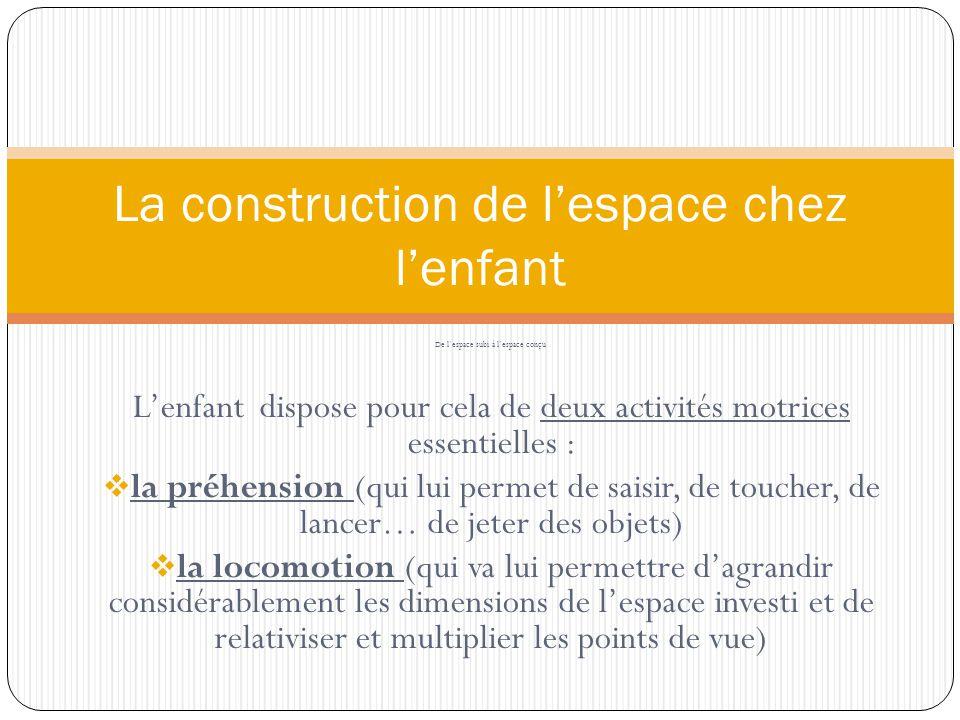 La construction de l'espace chez l'enfant