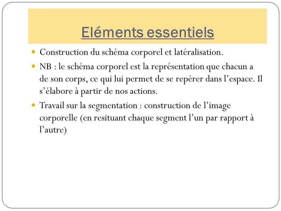 Eléments essentiels Construction du schéma corporel et latéralisation.