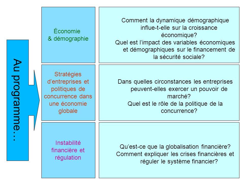 Économie & démographie. Comment la dynamique démographique influe-t-elle sur la croissance économique