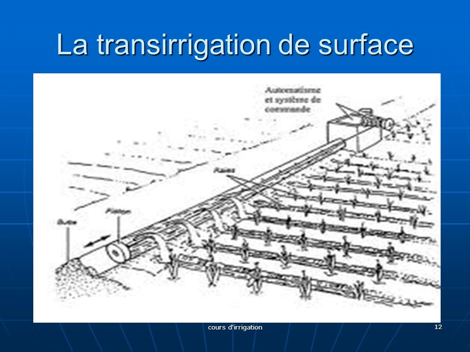 La transirrigation de surface