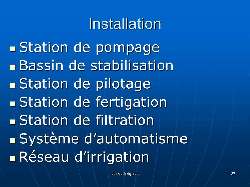 Installation Station de pompage Bassin de stabilisation
