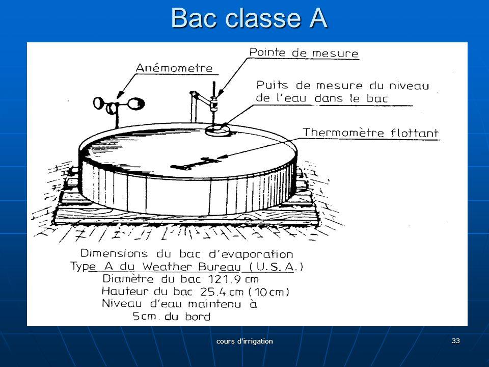 Bac classe A cours d irrigation