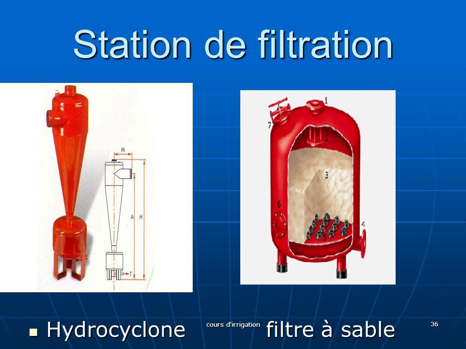 Station de filtration Hydrocyclone filtre à sable cours d irrigation