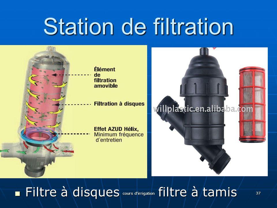 Station de filtration Filtre à disques filtre à tamis