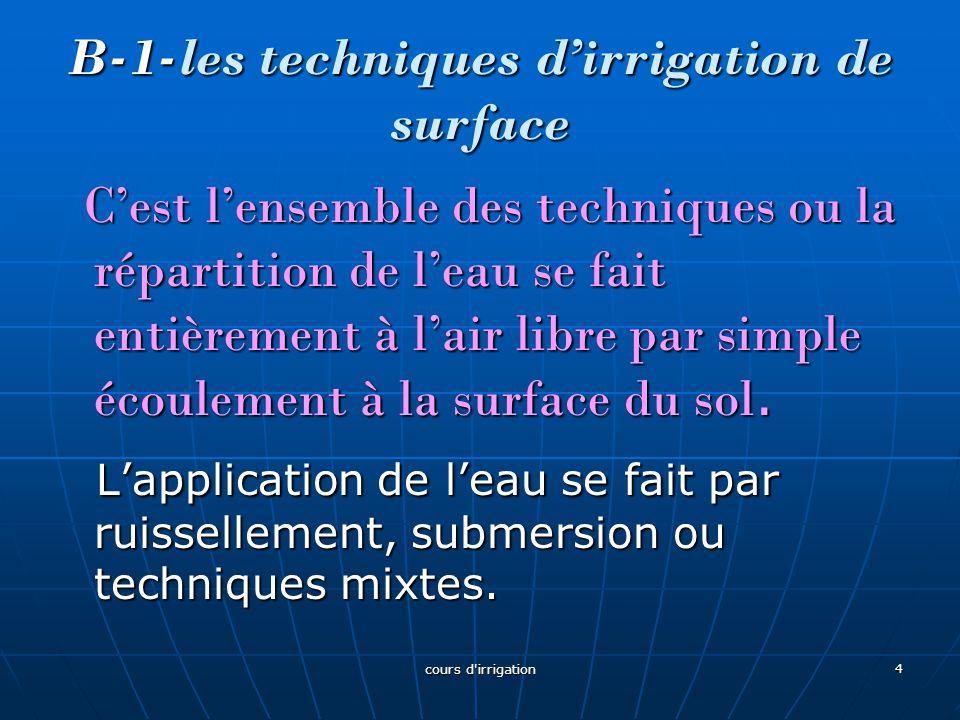 B-1-les techniques d'irrigation de surface