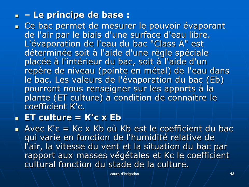 – Le principe de base :