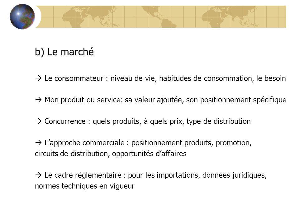 Le marché  Le consommateur : niveau de vie, habitudes de consommation, le besoin.