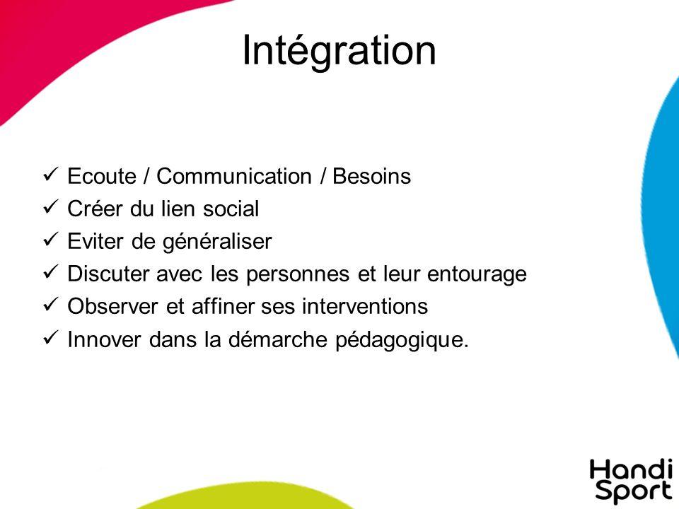 Intégration Ecoute / Communication / Besoins Créer du lien social