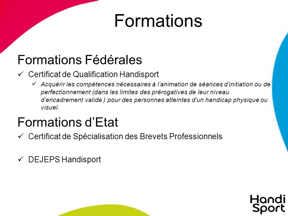Formations Formations Fédérales Formations d'Etat