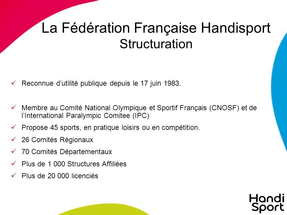 La Fédération Française Handisport Structuration