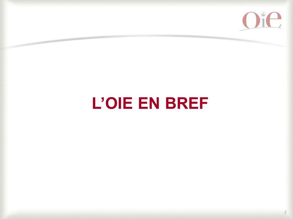 L'OIE EN BREF