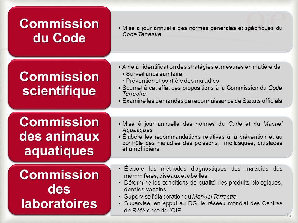 Commission scientifique