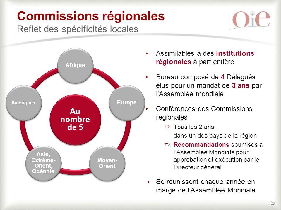 Commissions régionales Reflet des spécificités locales