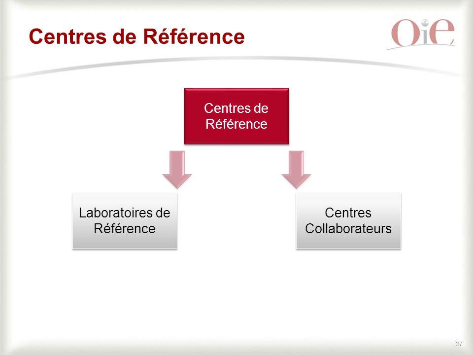 Centres de Référence Centres de Référence Laboratoires de Référence