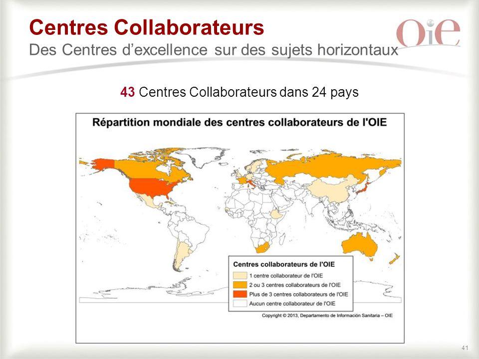 43 Centres Collaborateurs dans 24 pays