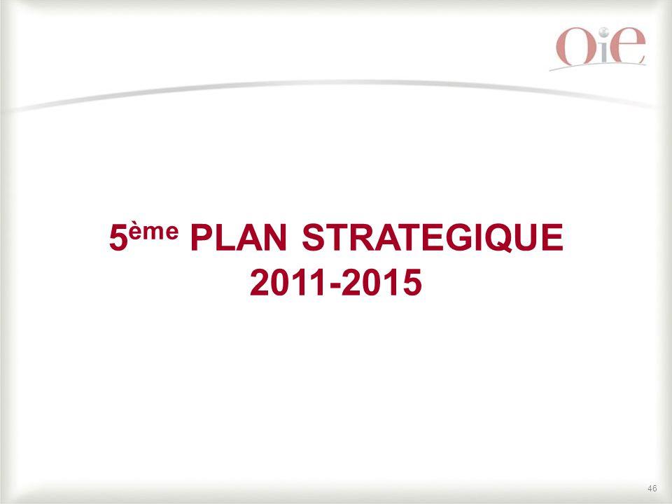 5ème PLAN STRATEGIQUE 2011-2015