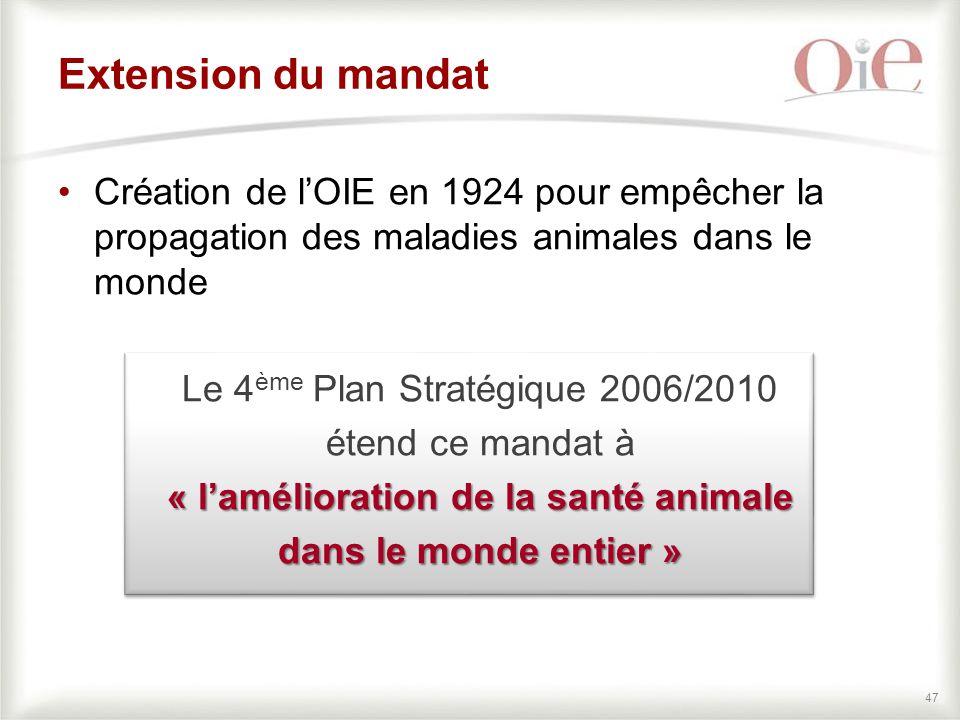 « l'amélioration de la santé animale