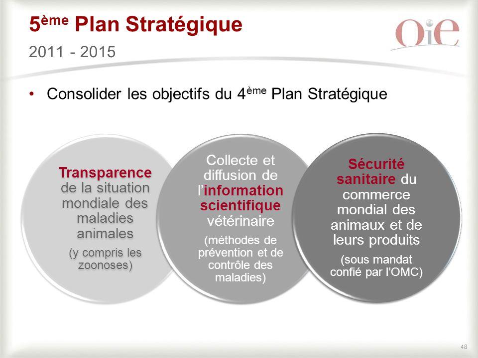 5ème Plan Stratégique 2011 - 2015 Consolider les objectifs du 4ème Plan Stratégique. Transparence de la situation mondiale des maladies animales.