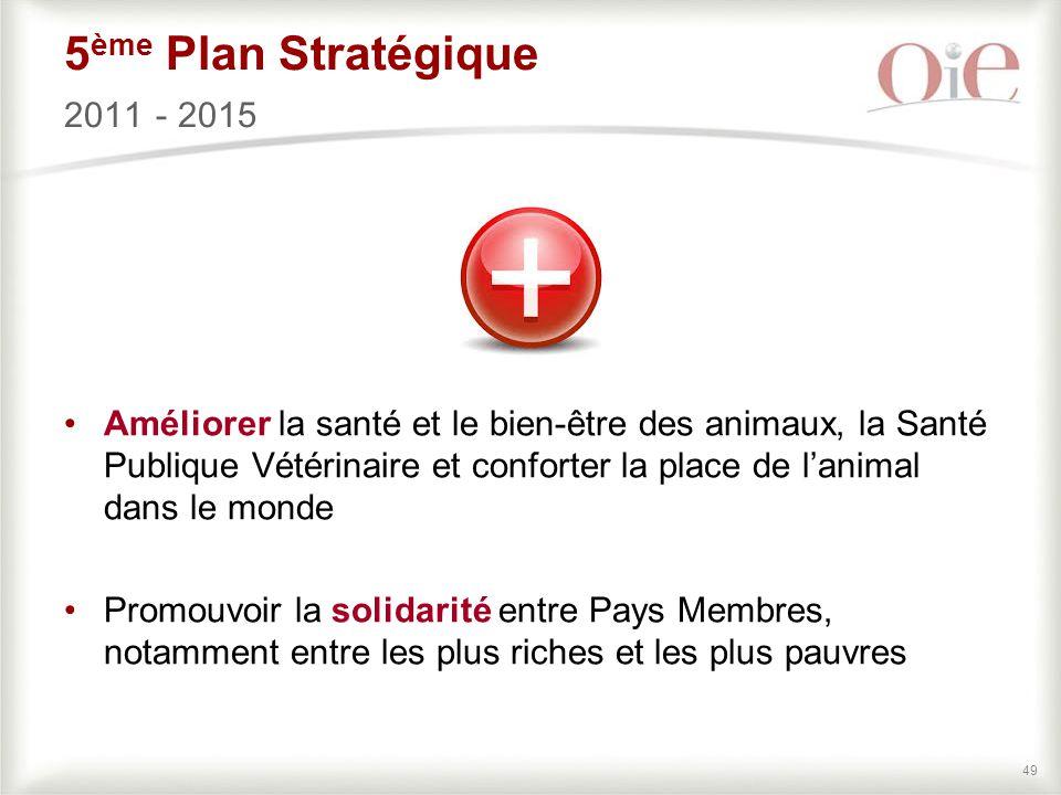 5ème Plan Stratégique 2011 - 2015