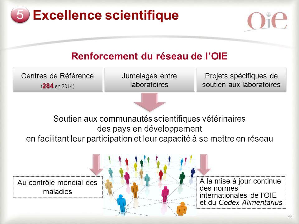 Excellence scientifique
