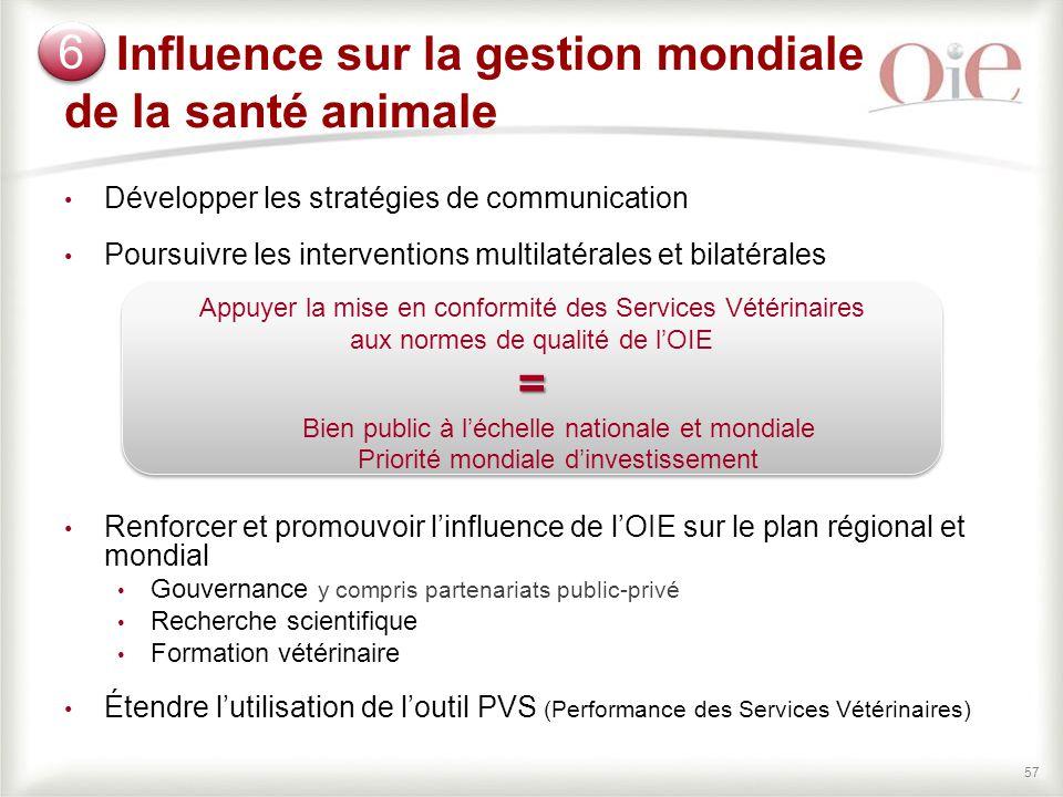 Influence sur la gestion mondiale de la santé animale