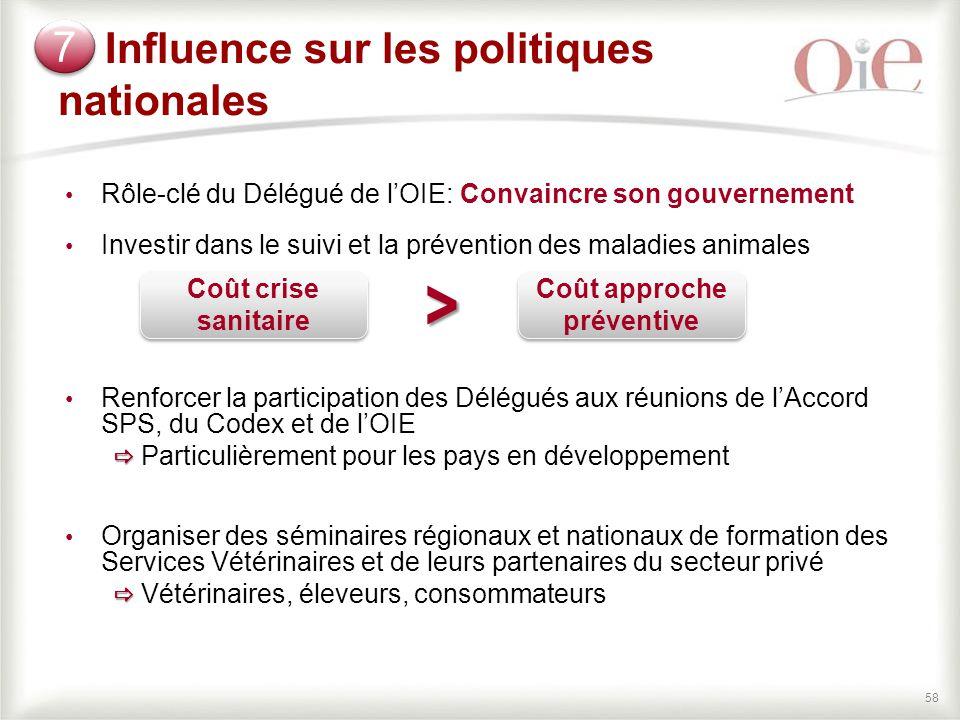 Influence sur les politiques nationales