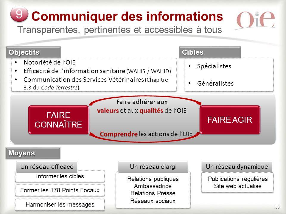Communiquer des informations Transparentes, pertinentes et accessibles à tous