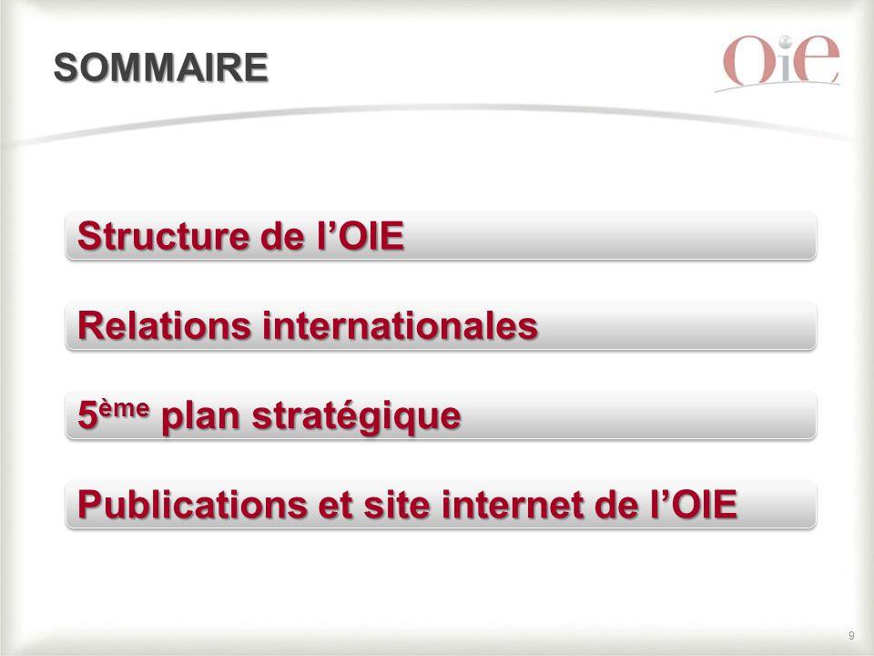 SOMMAIRE Structure de l'OIE. Relations internationales.