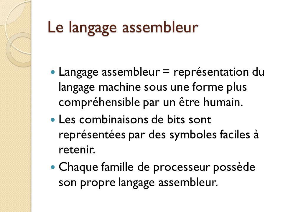 Le langage assembleur Langage assembleur = représentation du langage machine sous une forme plus compréhensible par un être humain.