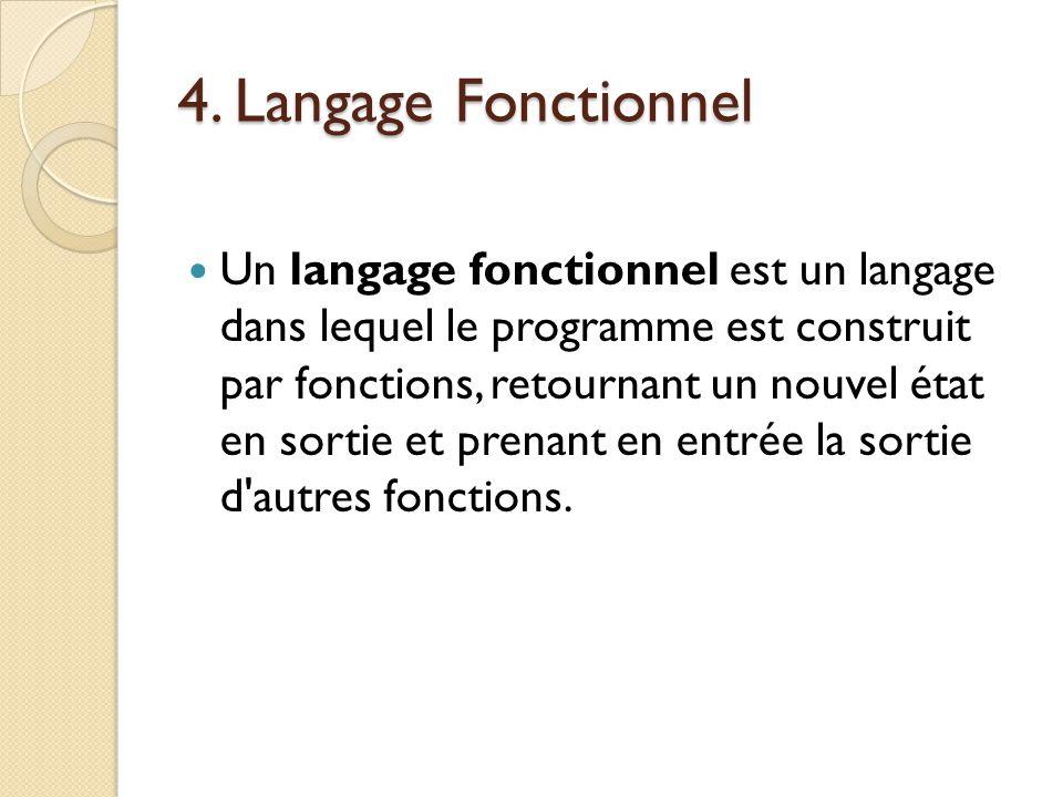 4. Langage Fonctionnel