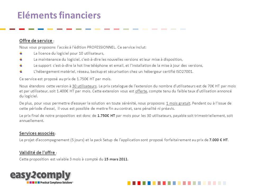 Eléments financiers Offre de service : Services associés: