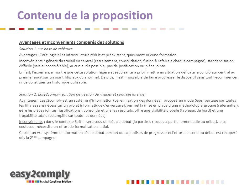 Contenu de la proposition