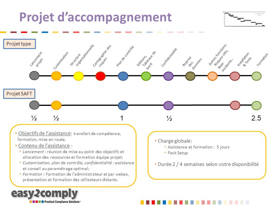 Projet d'accompagnement