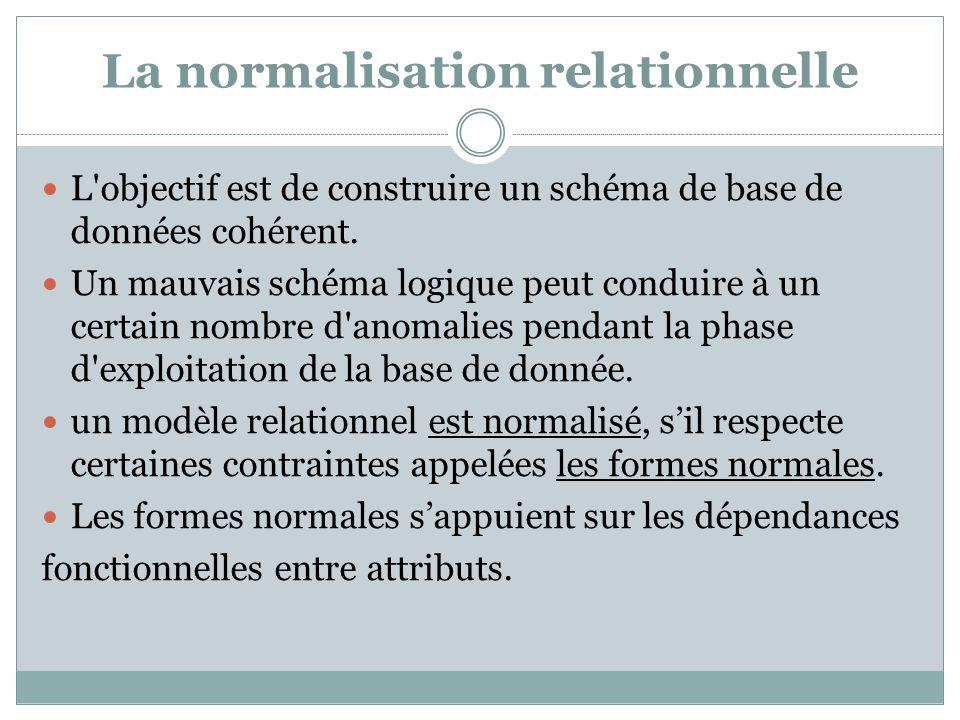 La normalisation relationnelle