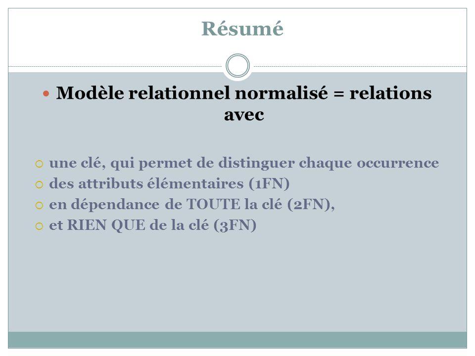 Modèle relationnel normalisé = relations avec