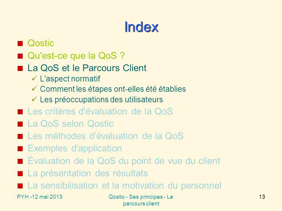 La QoS et les Étapes du Parcours Client