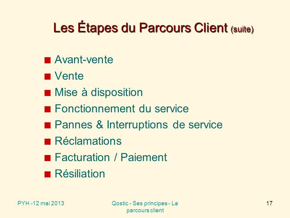 Les Étapes du Parcours Client (suite)