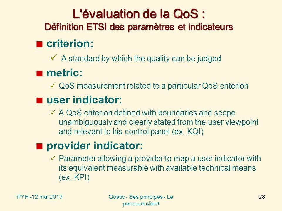 L évaluation de la QoS : Définition ETSI des paramètres et indicateurs