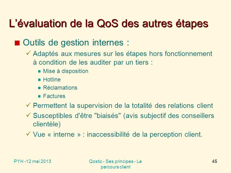 L'évaluation de la QoS des autres étapes
