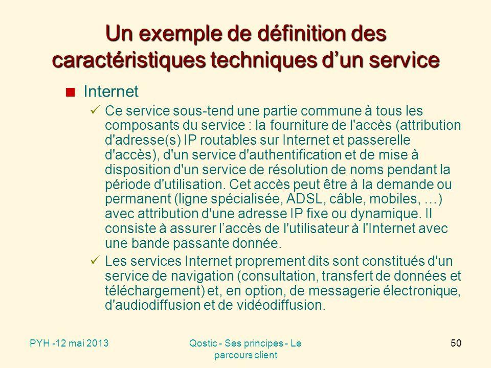 Un exemple de définition des caractéristiques techniques d'un service