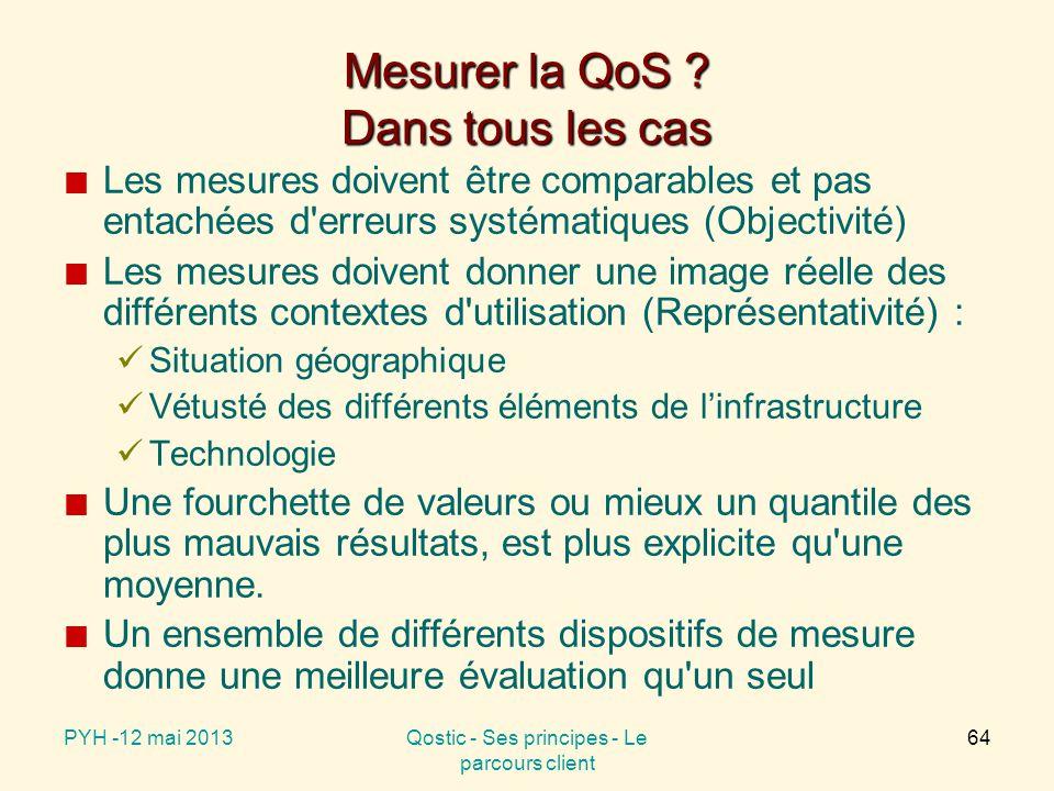 Mesurer la QoS Pour choisir le fournisseur adapté à ses besoins