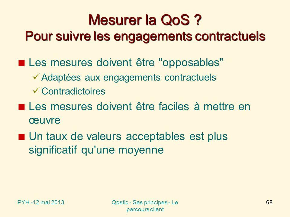 Mesurer la QoS Pour suivre les engagements contractuels