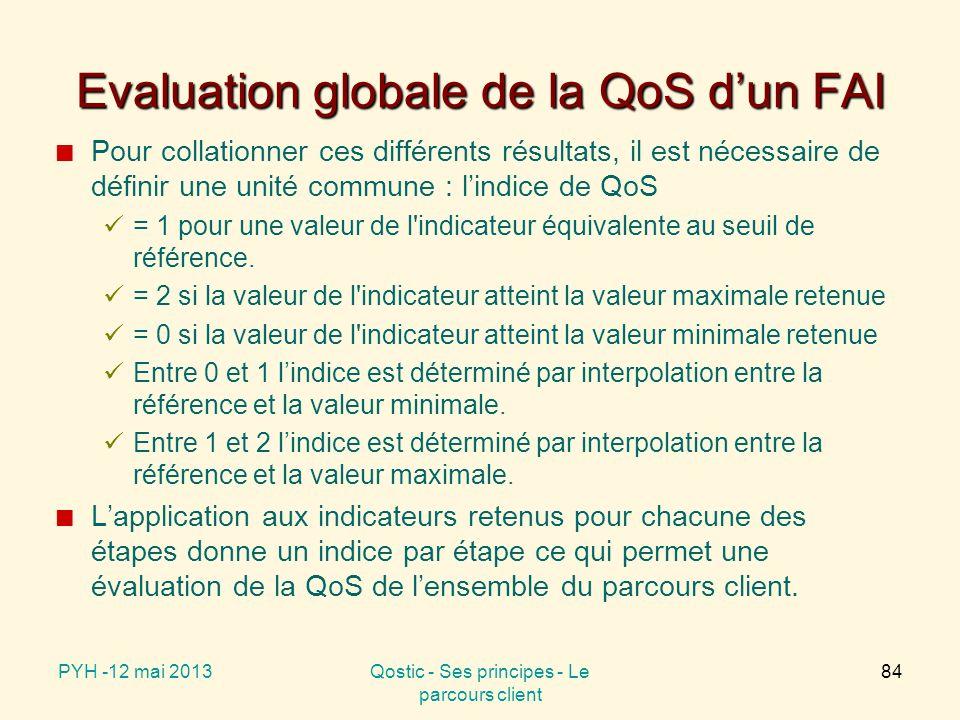 Calcul de l indice de QoS pour une étape (exemple de l avant-vente)