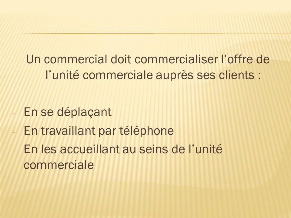 Un commercial doit commercialiser l'offre de l'unité commerciale auprès ses clients :