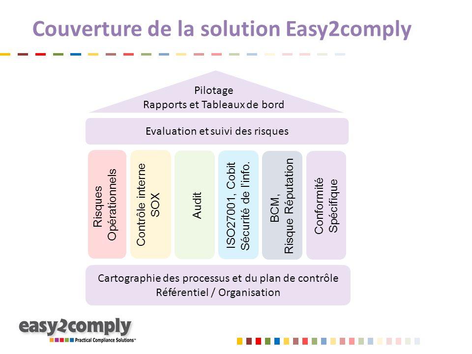 Couverture de la solution Easy2comply